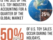 Toy_industry_by_numbers